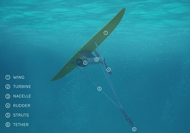 digital simulation of Minesto green technology 'kite'